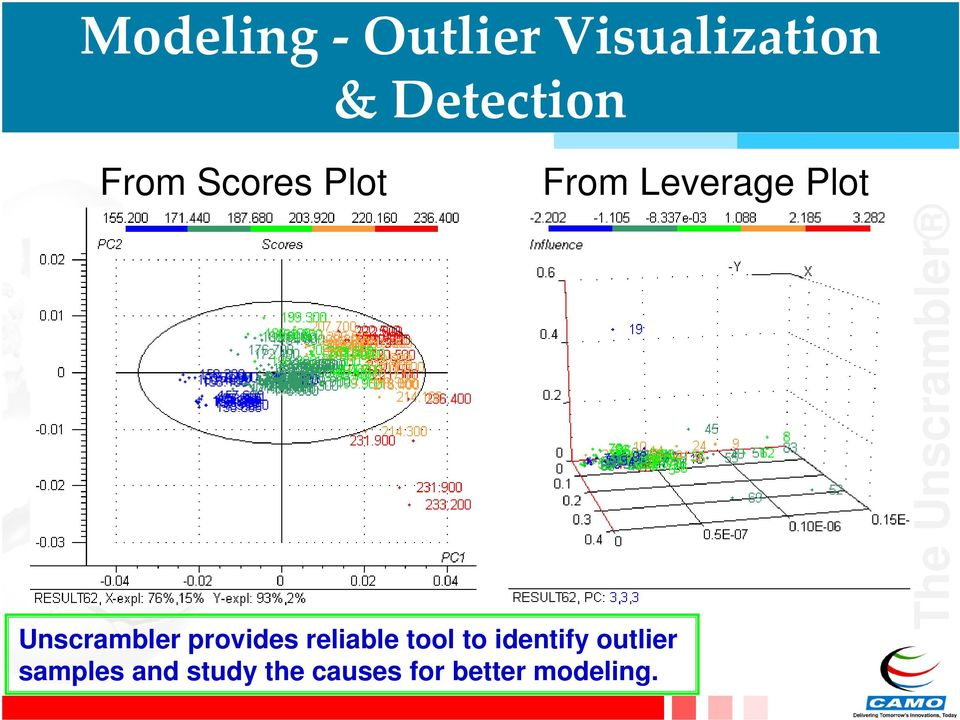 reliable tool to identify outlier samples and