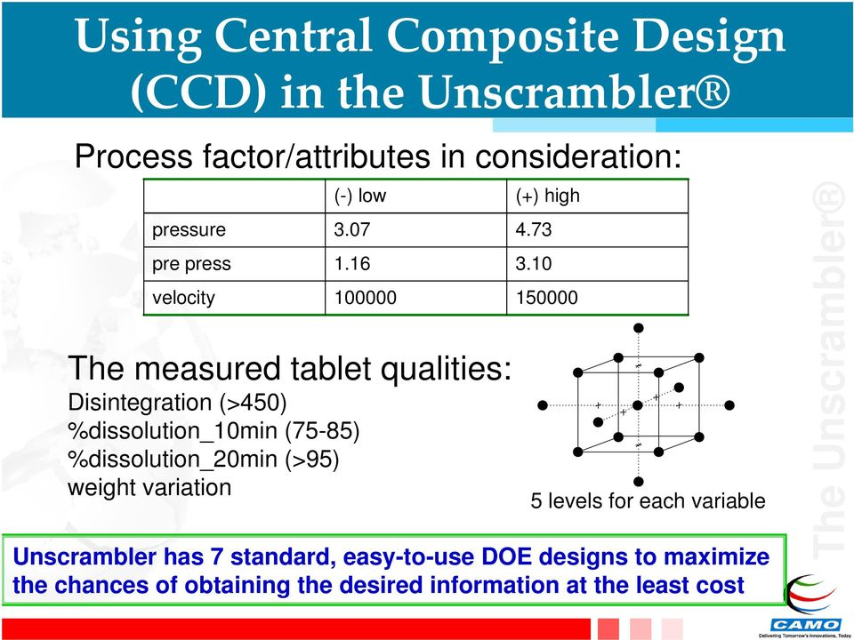 16 100000 The measured tablet qualities: Disintegration (>450) %dissolution_10min (75-85) %dissolution_20min (>95)