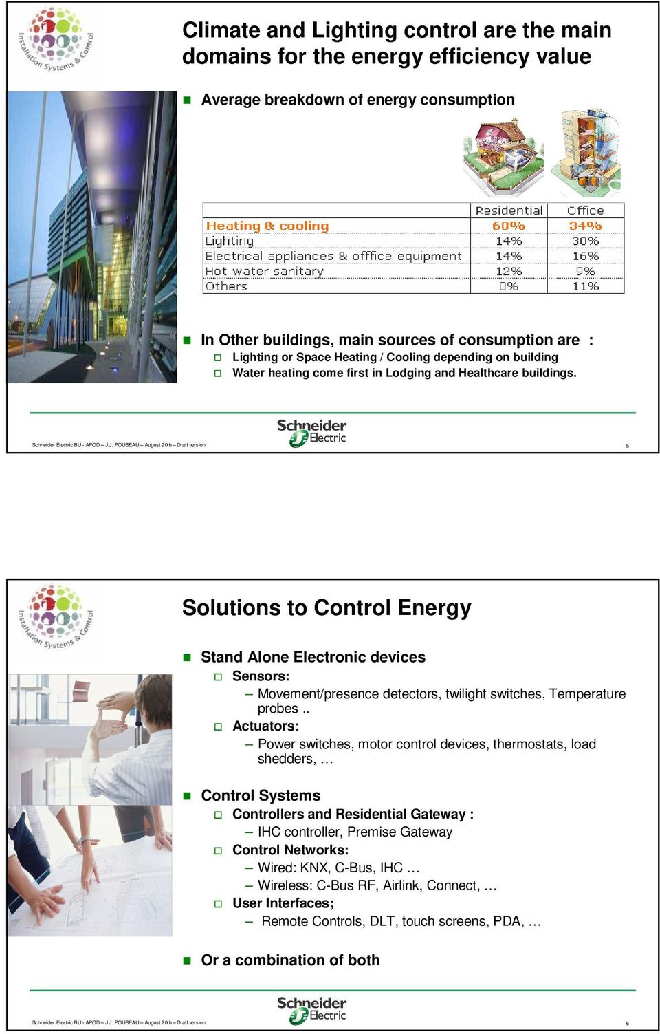 J. POUBEAU August 20th Draft version 5 Solutions to Control Energy Stand Alone Electronic devices Sensors: Movement/presence detectors, twilight switches, Temperature probes.