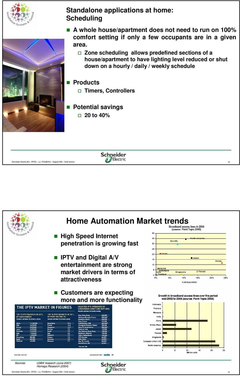 Zone scheduling allows predefined sections of a house/apartment to have lighting level reduced or shut down on a hourly / daily / weekly schedule Products Timers, Controllers Potential savings 20 to