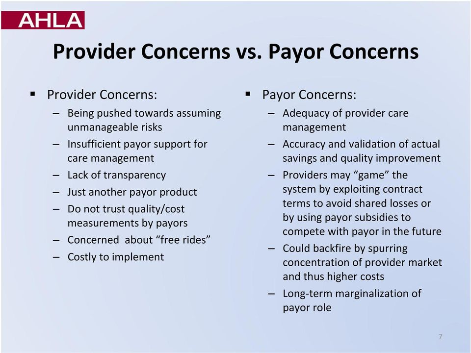 product Do not trust quality/cost measurements by payors Concerned about free rides Costly to implement Payor Concerns: Adequacy of provider care management Accuracy and