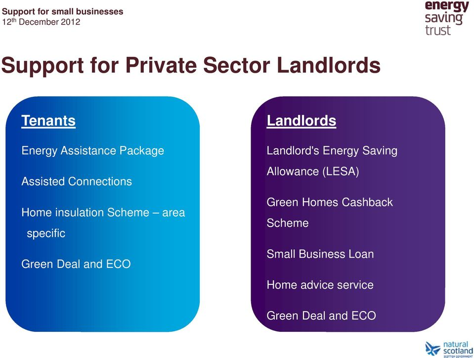 and ECO Landlords Landlord's Energy Saving Allowance (LESA) Green Homes