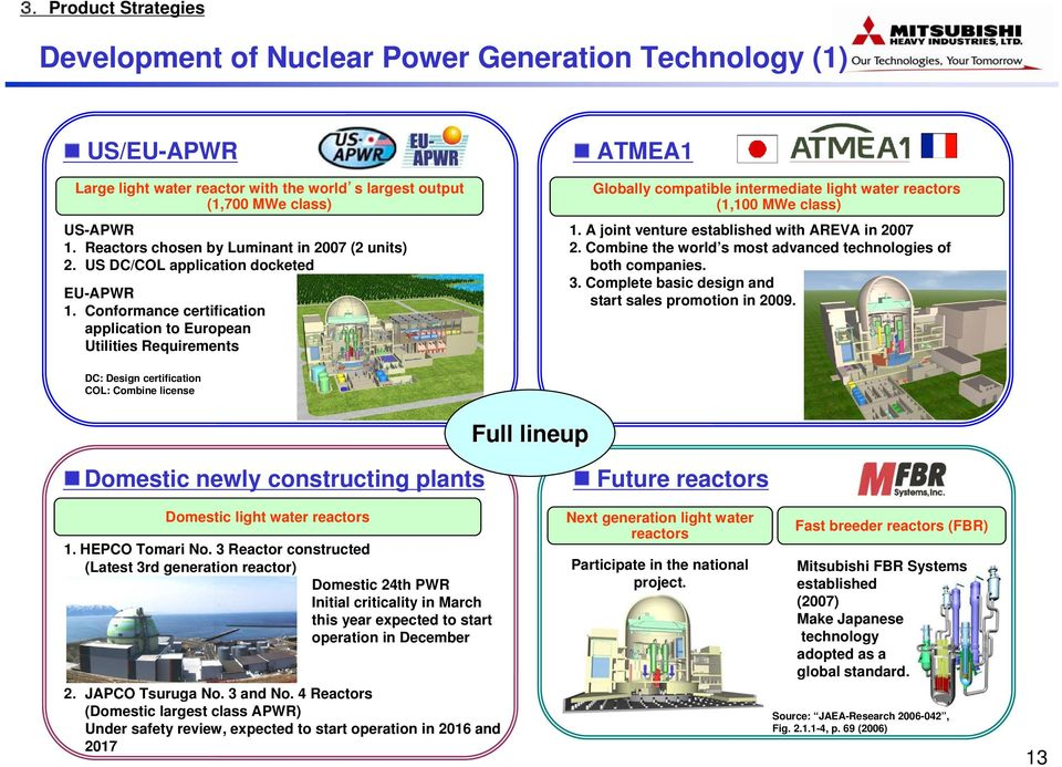 Conformance certification application to European Utilities Requirements ATMEA1 Globally compatible intermediate light water reactors (1,100 MWe class) 1.