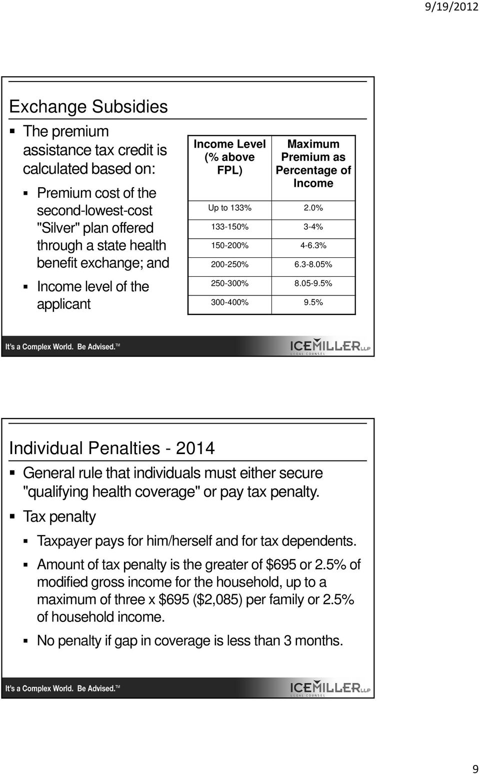 "5% Individual Penalties - 2014 General rule that individuals must either secure ""qualifying health coverage"" or pay tax penalty. Tax penalty Taxpayer pays for him/herself and for tax dependents."