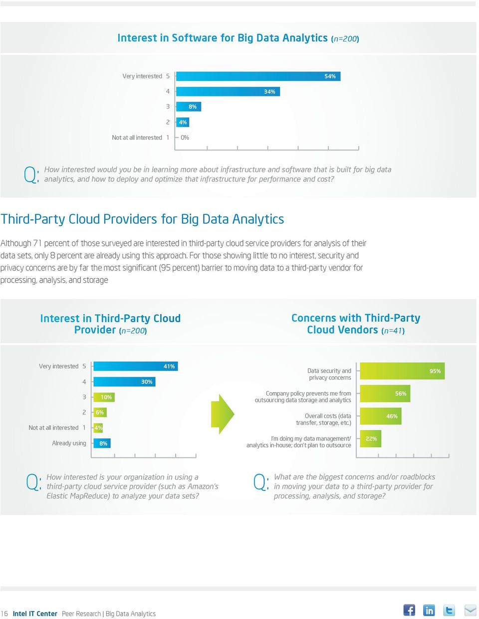 Third-Party Cloud Providers for Big Data Analytics Although 71 percent of those surveyed are interested in third-party cloud service providers for analysis of their data sets, only 8 percent are