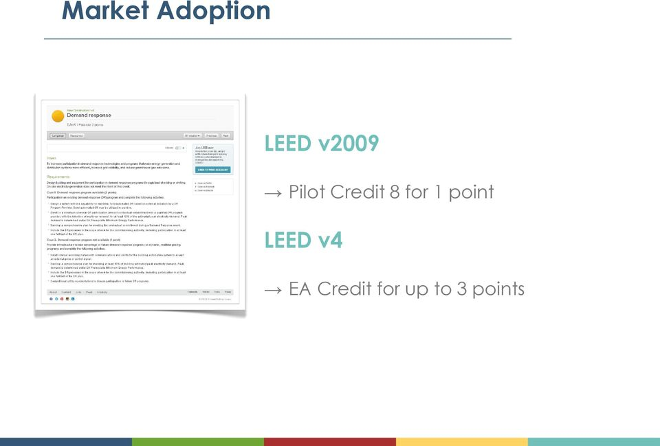 for 1 point LEED v4 EA
