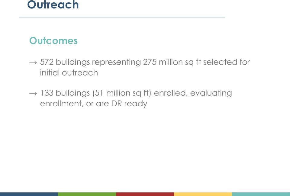 initial outreach 133 buildings (51 million