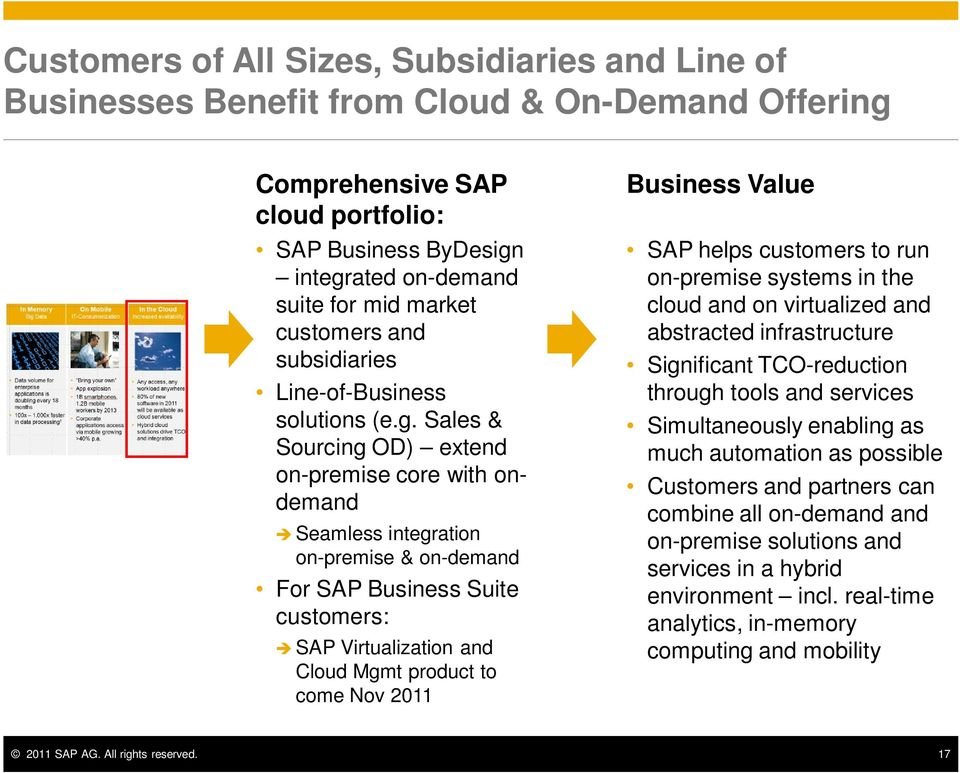 Sales & Sourcing OD) extend on-premise core with ondemand Seamless integration on-premise & on-demand For SAP Business Suite customers: SAP Virtualization and Cloud Mgmt product to come Nov 2011