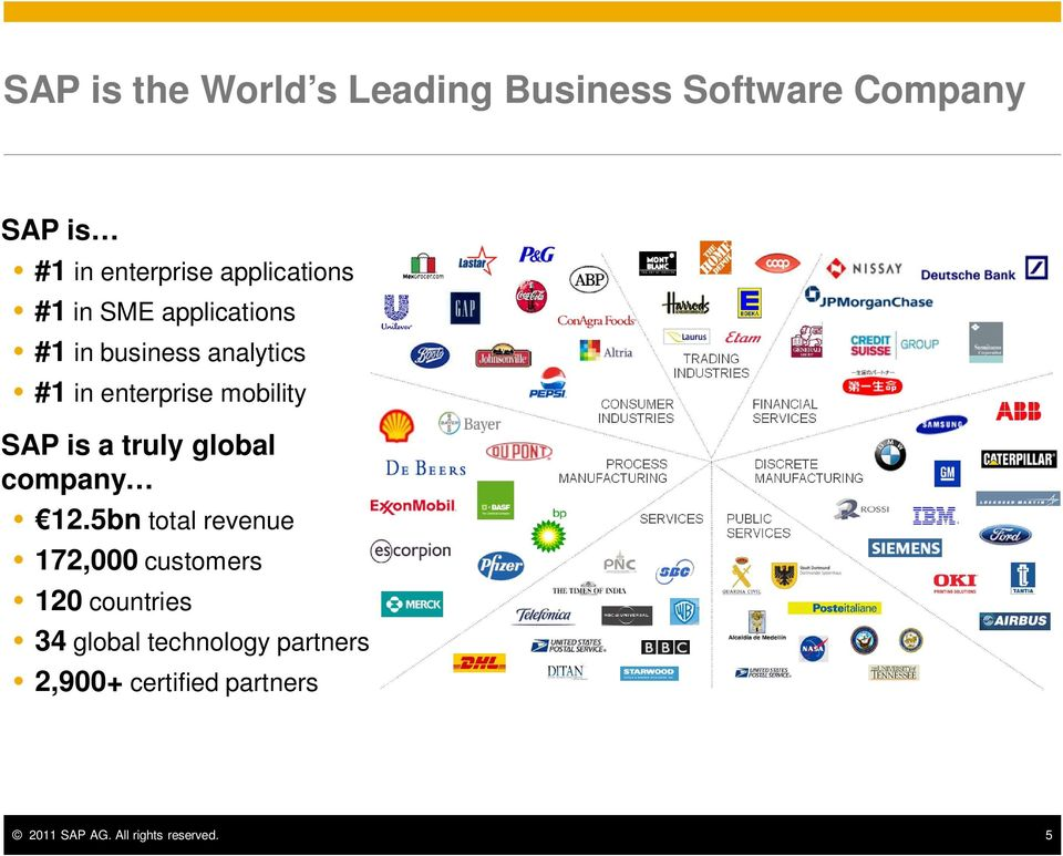 mobility SAP is a truly global company 12.