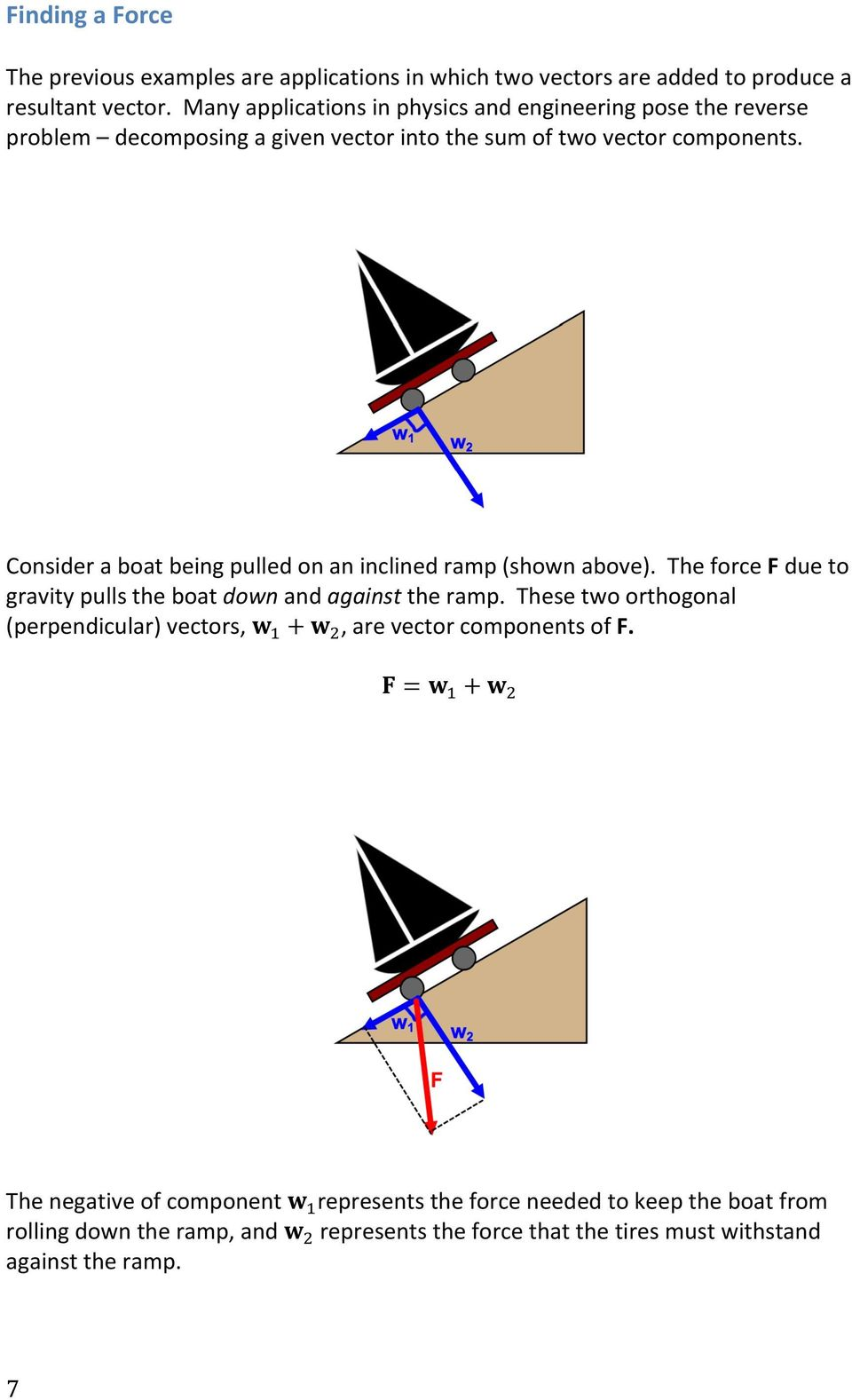 Consider a boat being pulled on an inclined ramp (shown above). The force F due to gravity pulls the boat down and against the ramp.