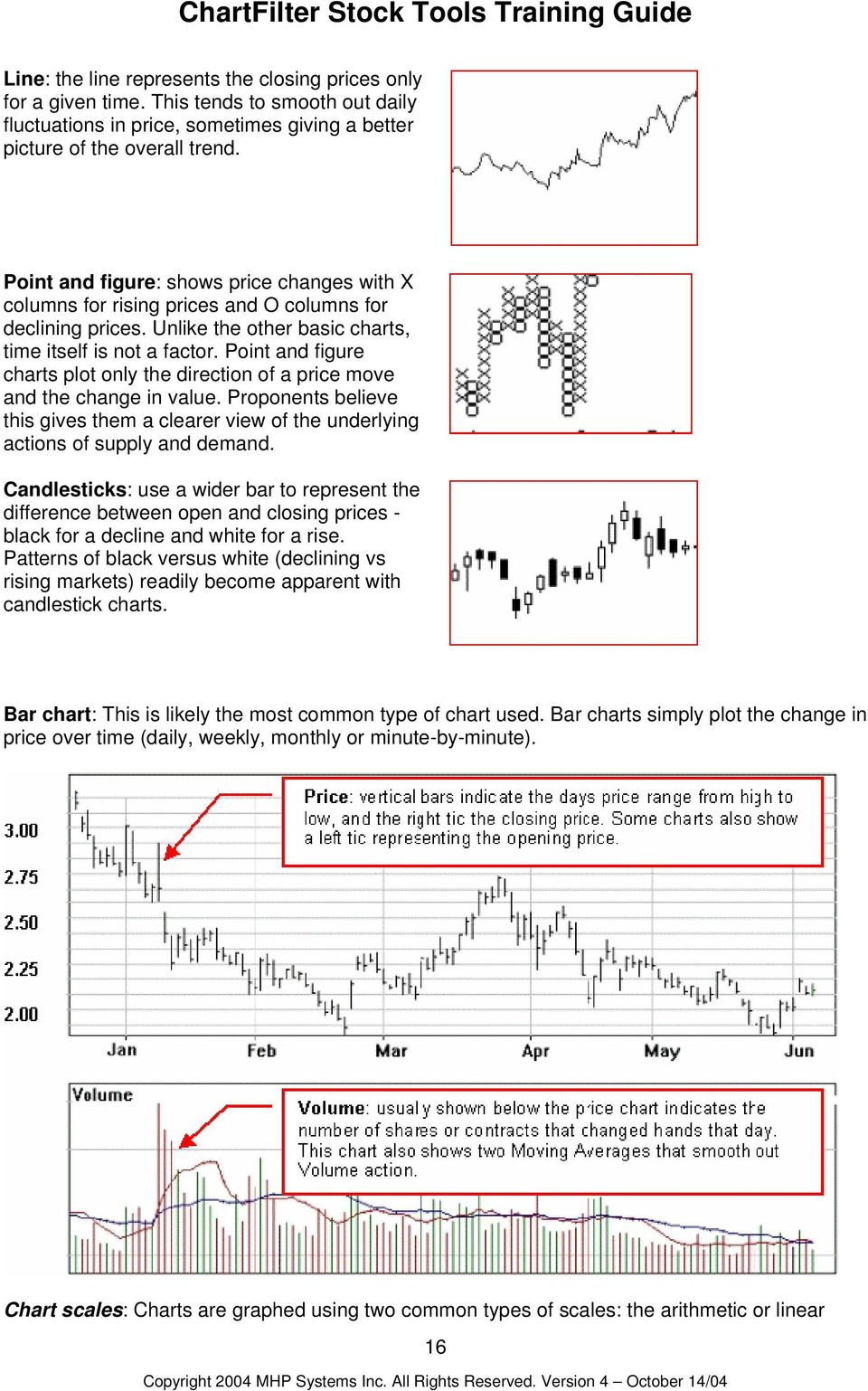 Point and figure charts plot only the direction of a price move and the change in value. Proponents believe this gives them a clearer view of the underlying actions of supply and demand.