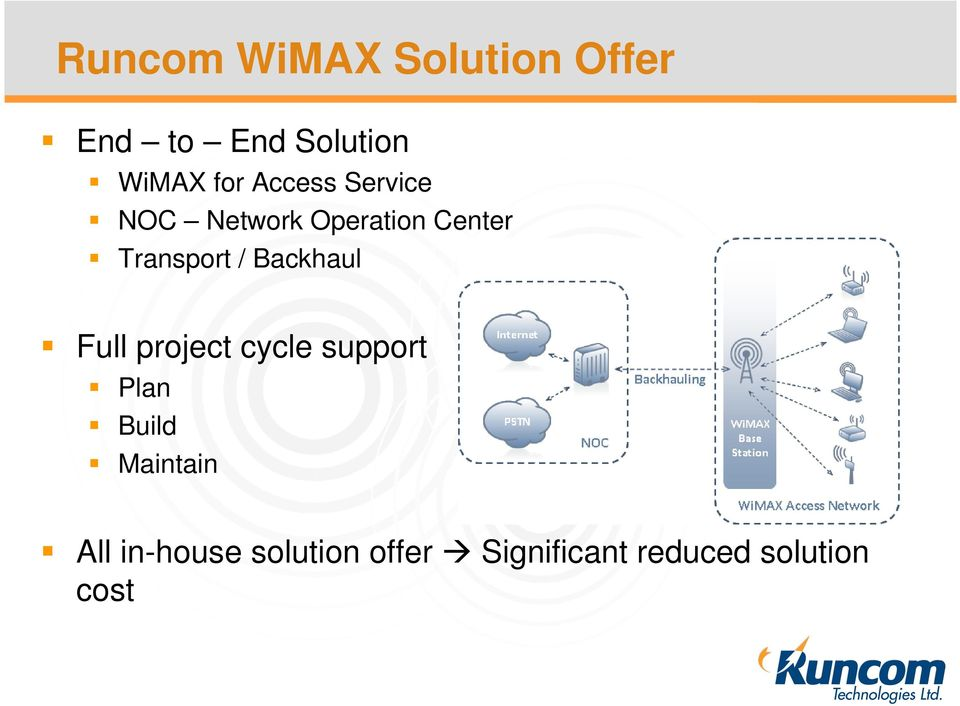 Backhaul Full project cycle support Plan Build Maintain