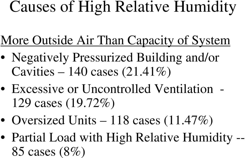 41%) Excessive or Uncontrolled Ventilation - 129 cases (19.
