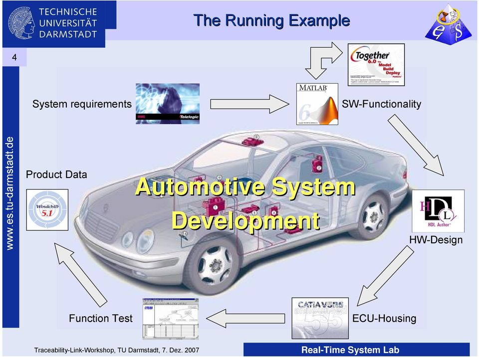 Product Data Automotive System
