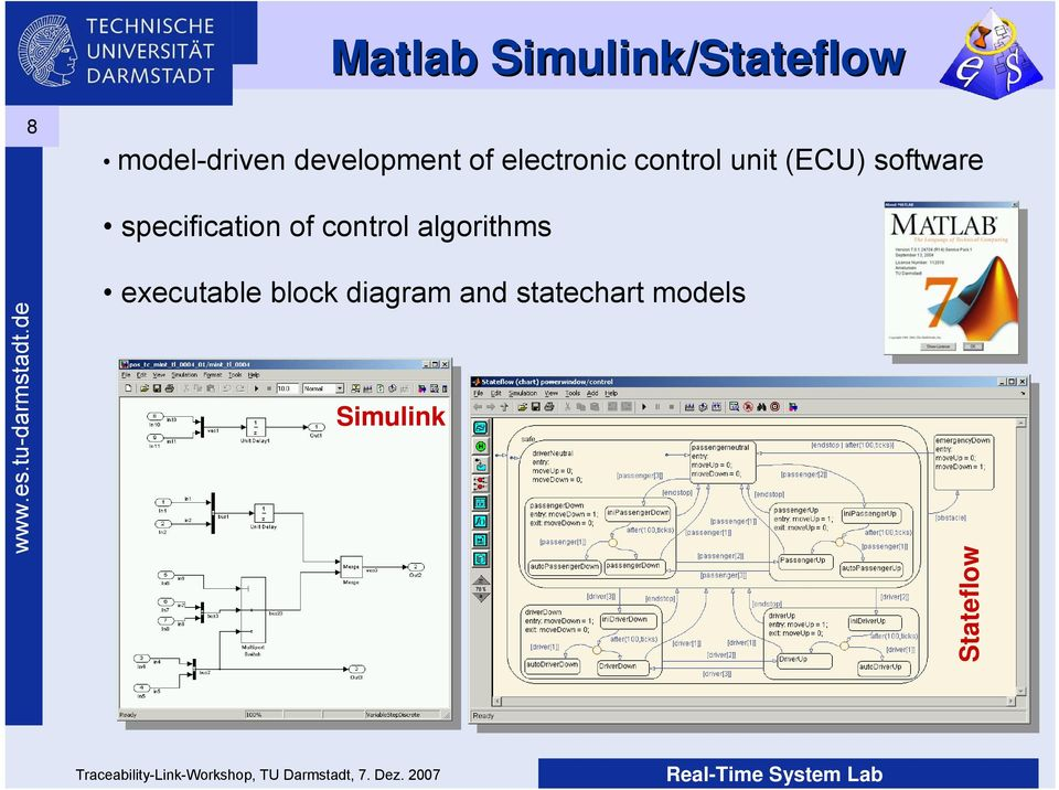 software specification of control algorithms