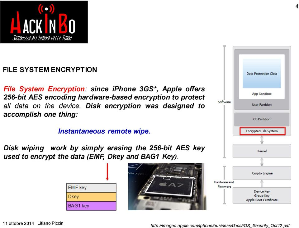 Disk encryption was designed to accomplish one thing: Instantaneous remote wipe.