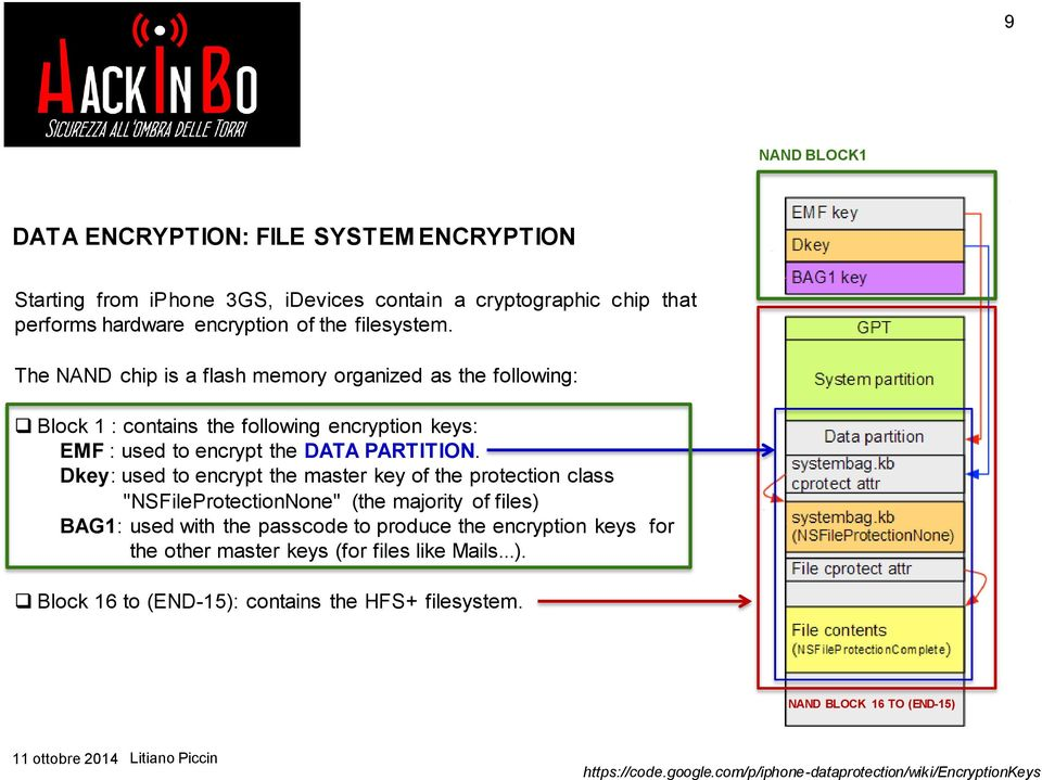 "Dkey: used to encrypt the master key of the protection class ""NSFileProtectionNone"" (the majority of files) BAG1: used with the passcode to produce the encryption keys for"