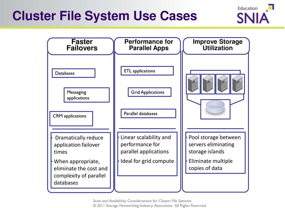 failover times When appropriate, eliminate the cost and complexity of parallel databases Linear scalability and performance