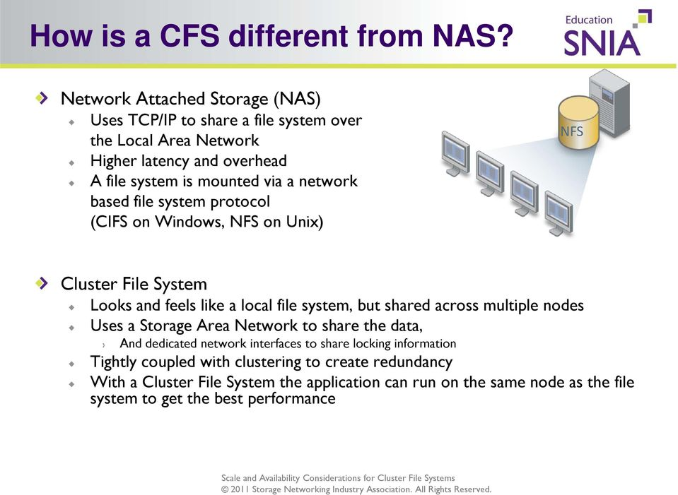 network based file system protocol (CIFS on Windows, NFS on Unix) NFS Cluster File System Looks and feels like a local file system, but shared across