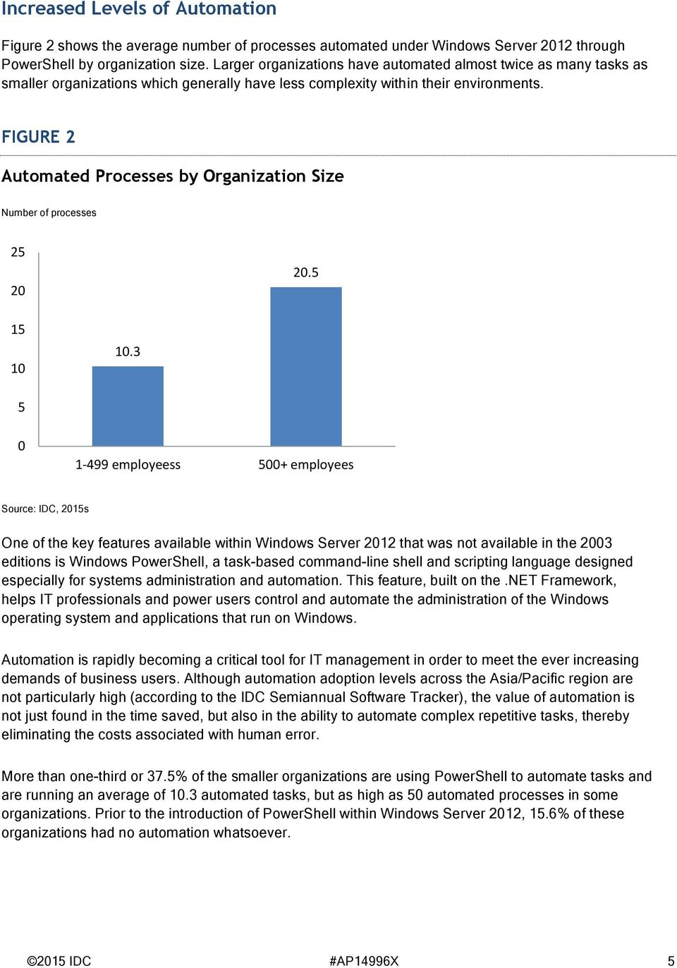 FIGURE 2 Automated Processes by Organization Size Number of processes 25 20 20.5 15 10 10.