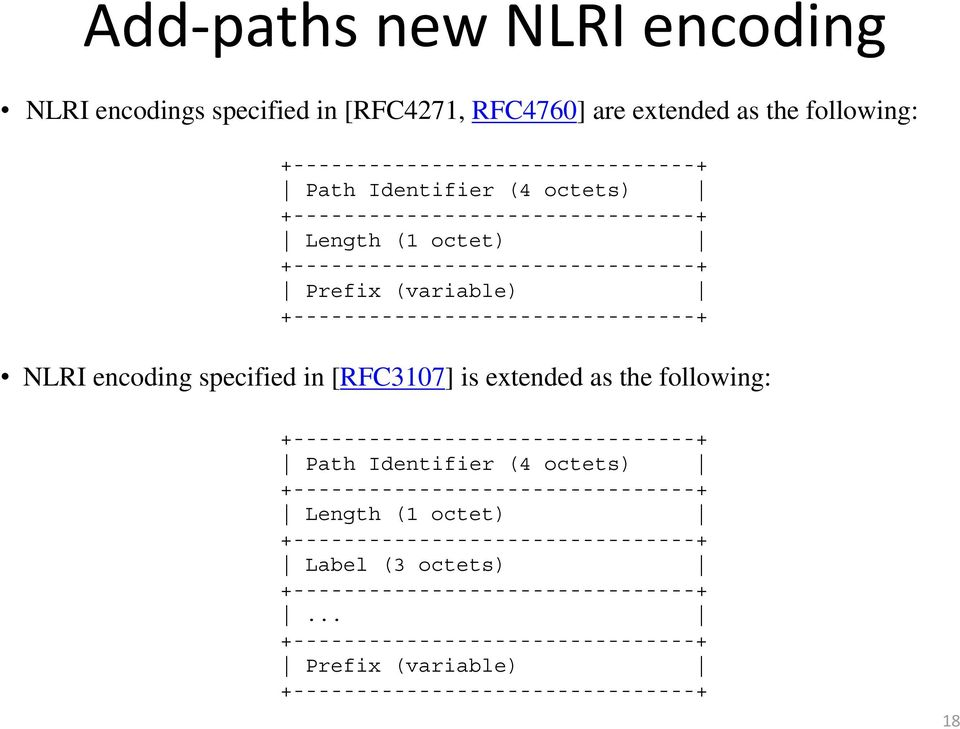 [RFC3107] is extended as the following: +--------------------------------+ Path Identifier (4 octets) +--------------------------------+ Length (1 octet)