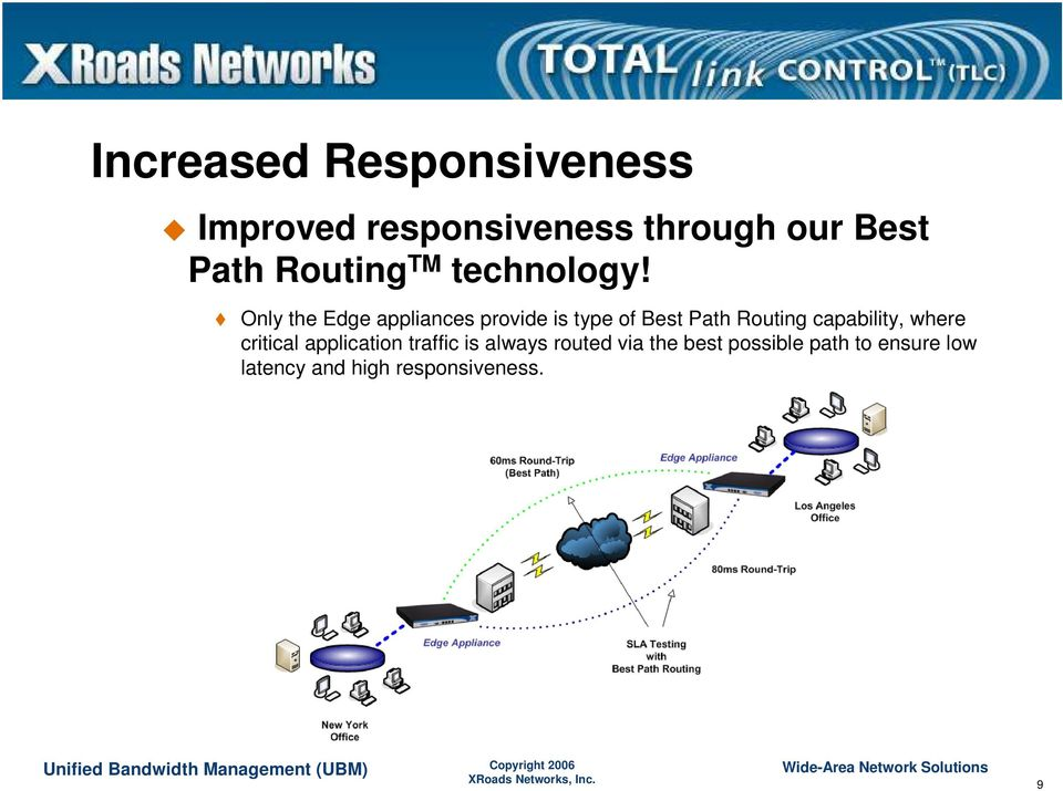 Only the Edge appliances provide is type of Best Path Routing capability,