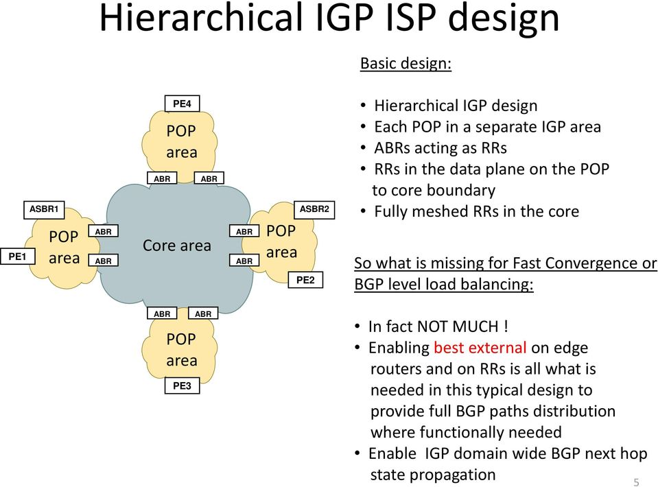 BGP level load balancing: POP area PE3 In fact NOT MUCH!