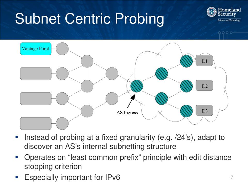 subnetting structure Operates on least common prefix