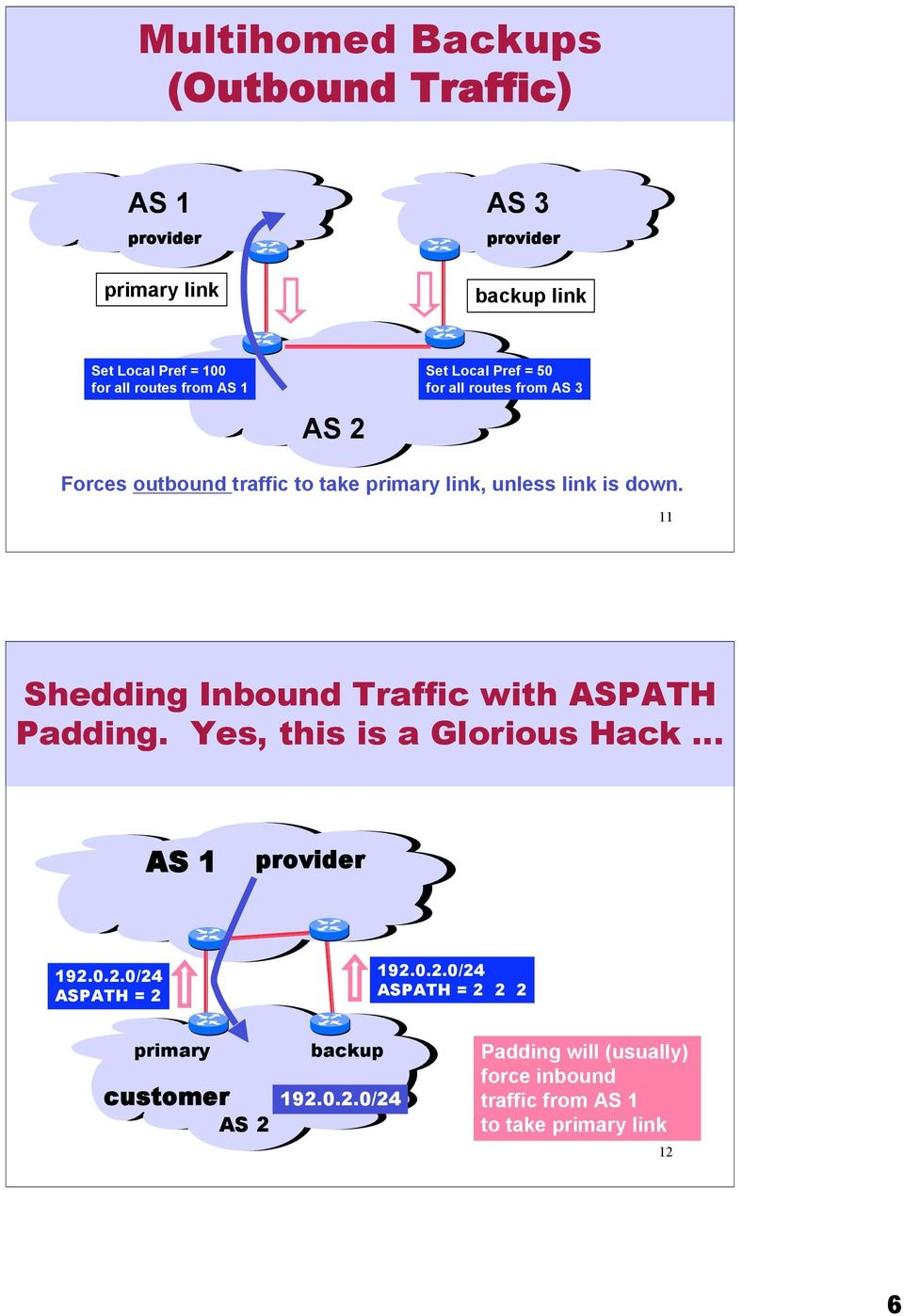 is down. Shedding Inbound Traffic with ASPATH Padding. Yes, this is a Glorious Hack 9.0.