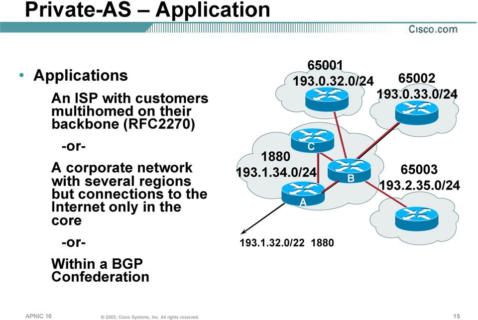 Internet only in the core -or- -or- Within a BGP Confederation 65001 193.0.32.