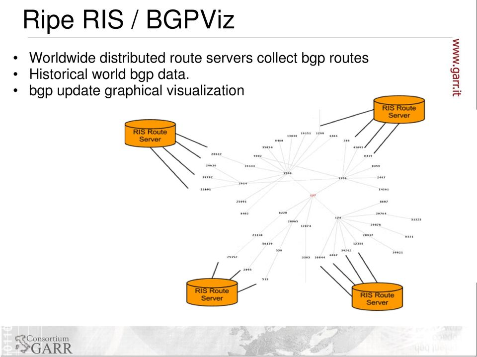 bgp routes Historical world bgp