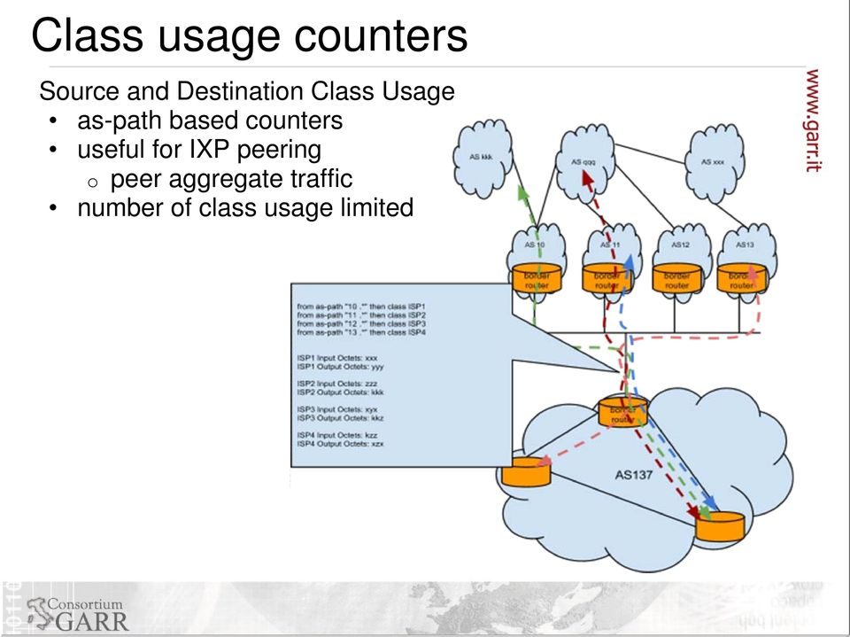 counters useful for IXP peering o peer