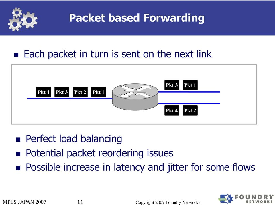 balancing Potential packet reordering issues Possible