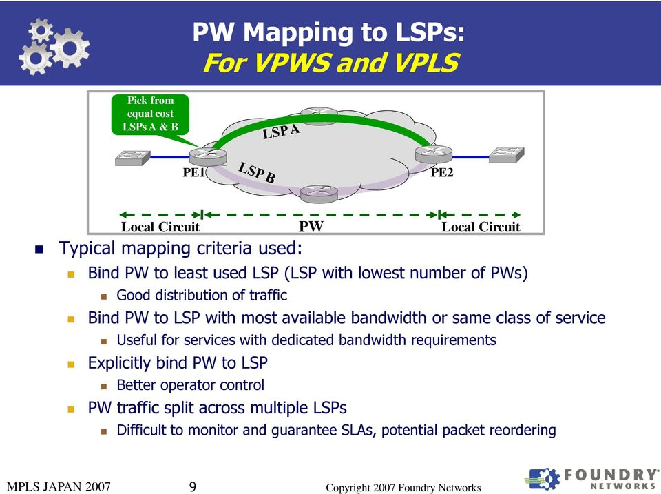 bandwidth or same class of service Useful for services with dedicated bandwidth requirements Explicitly bind PW to LSP Better