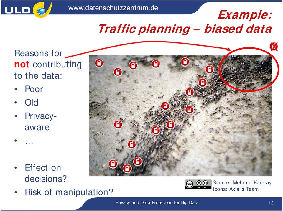 de Example: Traffic planning biased data X Effect on decisions?