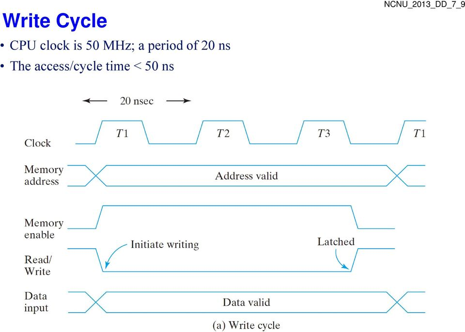 ns The access/cycle time