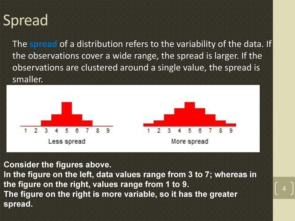 If the observations are clustered around a single value, the spread is smaller. Consider the figures above.