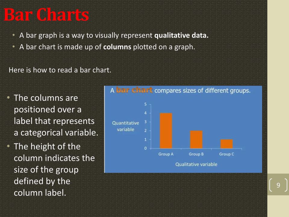 Here is how to read a bar chart.
