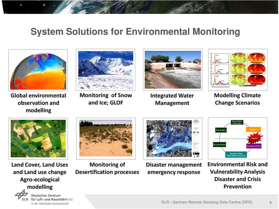 Agro ecological modelling Monitoring of Desertification processes Disaster management emergency response