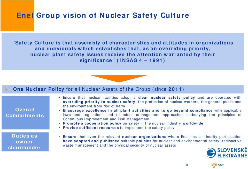 owner shareholder Ensure that nuclear facilities adopt a clear nuclear safety policy and are operated with overriding priority to nuclear safety, the protection of nuclear workers, the general public