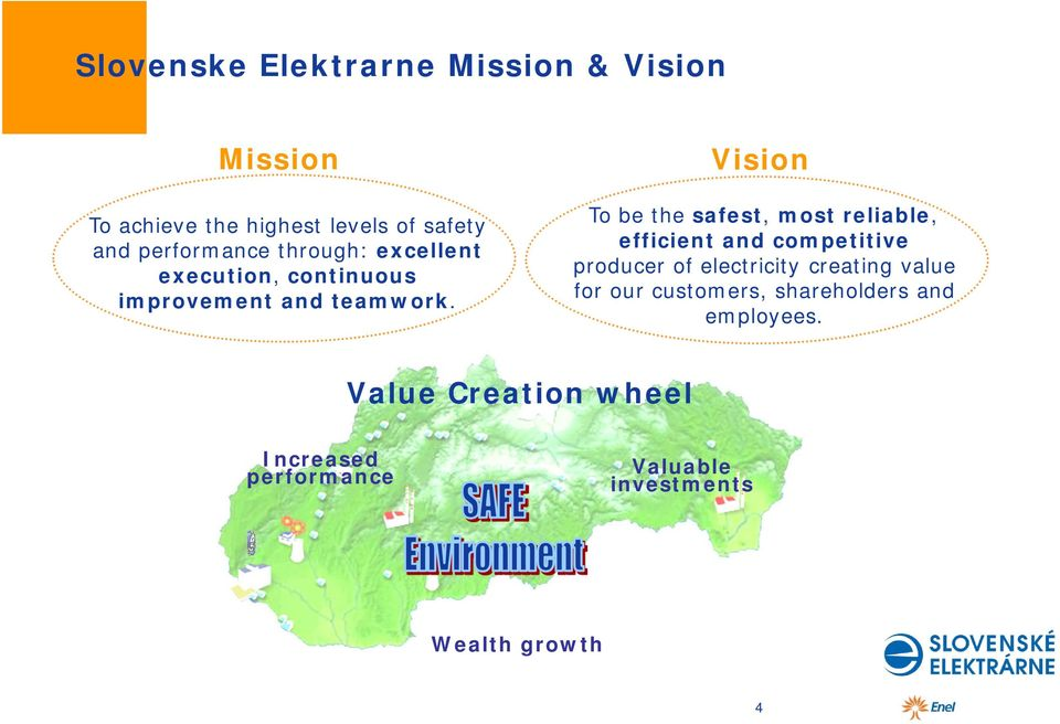 Vision To be the safest, most reliable, efficient and competitive producer of electricity creating
