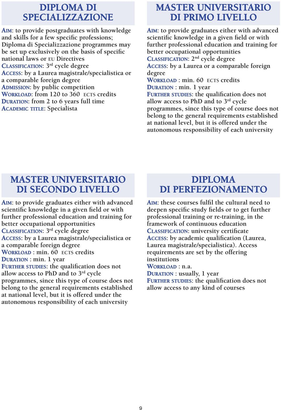 120 to 360 ECTS credits DURATION: from 2 to 6 years full time ACADEMIC TITLE: Specialista MASTER UNIVERSITARIO DI PRIMO LIVELLO AIM: to provide graduates either with advanced scientific knowledge in