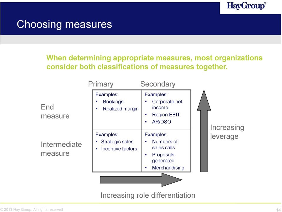 End measure Intermediate measure Primary Examples: Bookings Realized margin Examples: Strategic sales