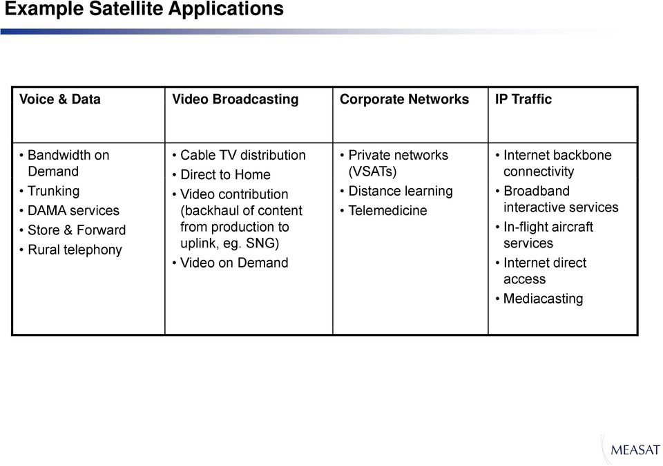 (backhaul of content from production to uplink, eg.