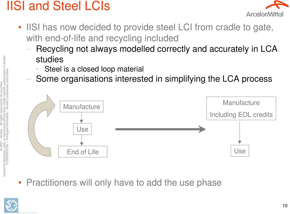is a closed loop material Some organisations interested in simplifying the LCA process Manufacture