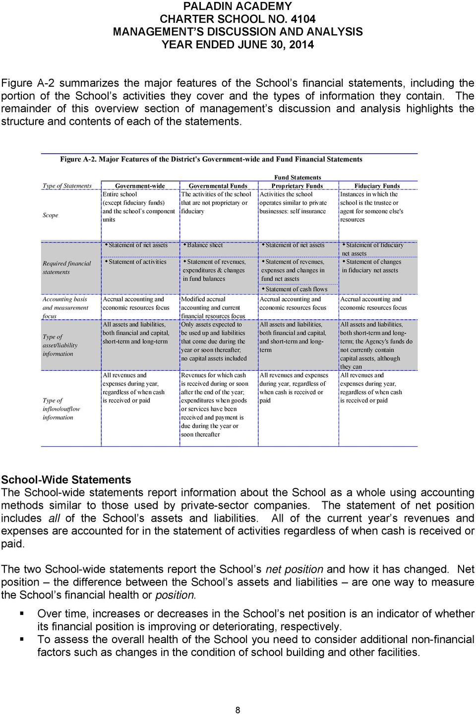 The remainder of this overview section of management s discussion and analysis highlights the structure and contents of each of the statements. Figure A-2.