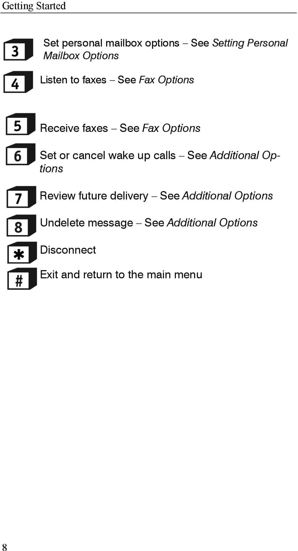 up calls See Additional Options Review future delivery See Additional Options