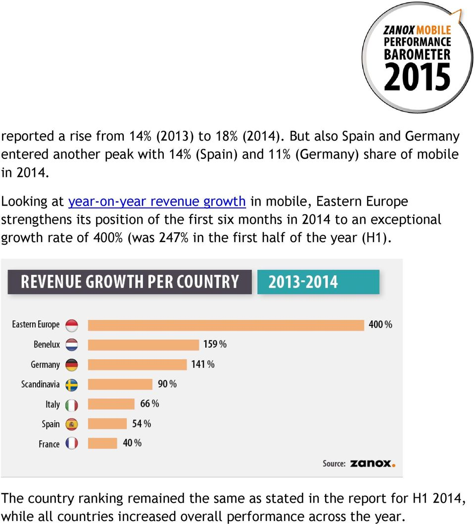 Looking at year-on-year revenue growth in mobile, Eastern Europe strengthens its position of the first six months in 2014 to
