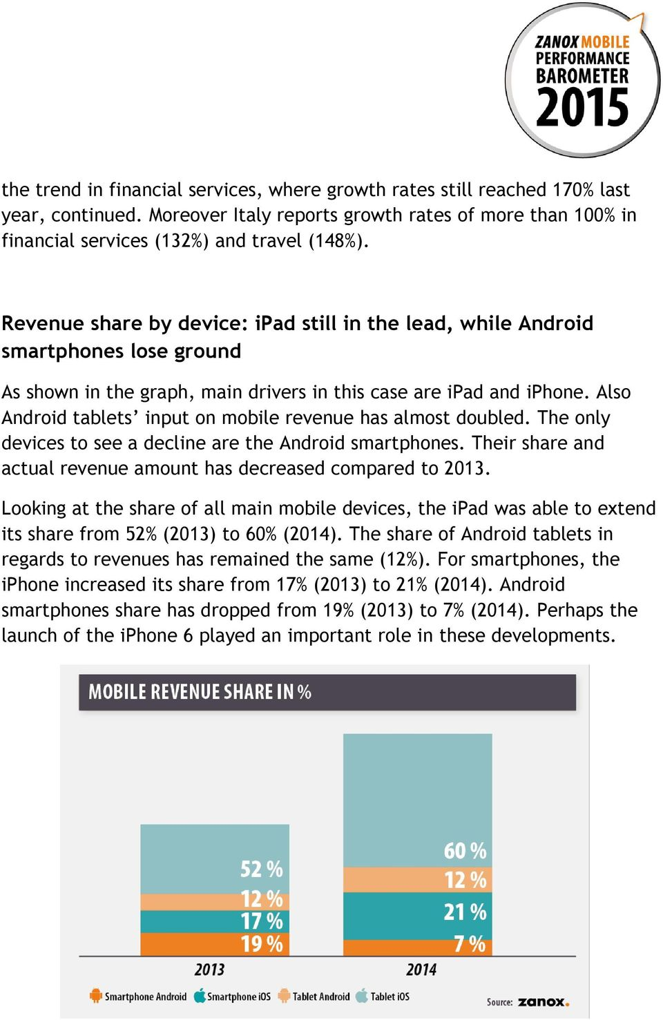 Also Android tablets input on mobile revenue has almost doubled. The only devices to see a decline are the Android smartphones. Their share and actual revenue amount has decreased compared to 2013.