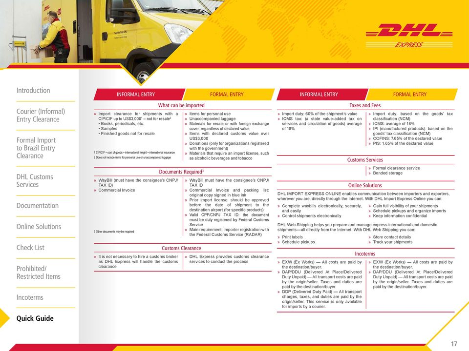 is not necessary to hire a customs broker as DHL Express will handle the customs clearance What can be imported Documents Required 3 Customs» Items for personal use» Unaccompanied luggage» Materials